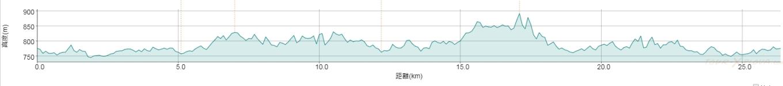 坡度-日月潭環湖.jpg